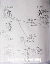 best Wonderful Writing   Process images on Pinterest   Teaching     creative writing workshops for kids