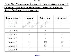 ГДЗ по химии класс Боровских тесты Азот и фосфор решебник Контрольная работа №1