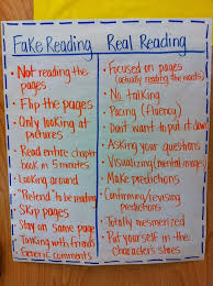 Anchor Charts For Reading 35 Anchor Charts That Nail Reading Comprehension Reading