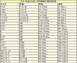 Tommy Hilfiger India Size Chart