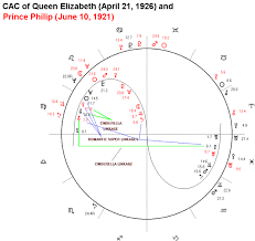 Astrological Chart Of Queen Elizabeth And Prince Philip