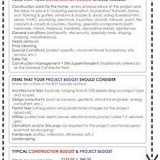 Home Remodeling Cost Estimate Template Pulpedagogen Spreadsheet