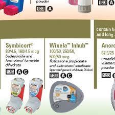 Respiratory Treatments English Version 22 X 17