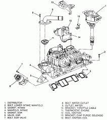 3 1 liter gm engine diagram thermostat wiring diagram library 3 1 liter gm engine diagram thermostat