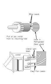 refrigerator compressor is running and is not cold or cooling typical refrigerator fan and light door switches