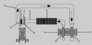 john deere a c compressor john circuit and schematic wiring john deere a c compressor john circuit and schematic wiring diagrams john deere a c compressor john