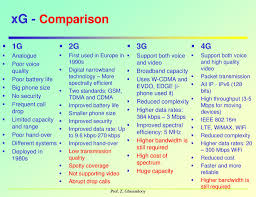 1g 2g 3g 4g 5g Comparison Chart Mobile Wireless Communication Systems Ppt Download