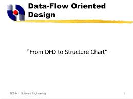 Structure Chart In Software Engineering Ppt Ppt Data Flow Oriented Design Powerpoint Presentation