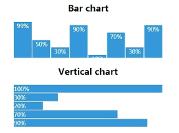Css Hierarchy Chart Creating Responsive Charts With Pure Css Cssplot Css Script