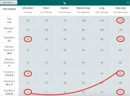 Diamond Points Chart Cathay Pacific Marco Polo Club Program Changes Now Live