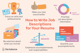 Skills For Jobs Resume How To Write Job Descriptions For Your Resume