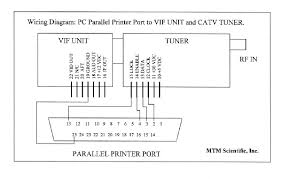 wideband fm tv tuner software wiring diagram for using mtm scientifc inc tv tuner