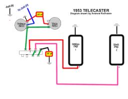 fender telecaster acirc reg electric guitar central no in the world 1953 telecaster