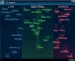 Shin Megami Tensei Iv Apocalypse Fusion Chart Tg Traditional Games Thread 43533224