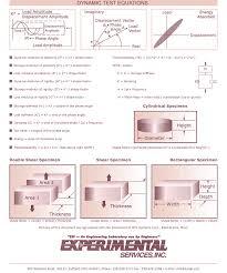 Refference Sheet Reference Sheet No 1 Page 2 Esi Lab