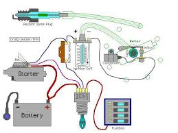 ford ballast resistor wiring ford image wiring diagram ignition coil wiring diagram resistor jodebal com on ford ballast resistor wiring