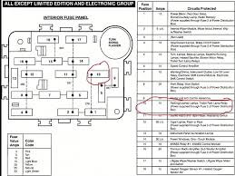 1978 ford f250 fuse panel diagram electrical work wiring diagram \u2022 2008 f250 fuse box diagram f250 fuse box diagram luxury 1978 ford f250 fuse box diagram rh amandangohoreavey com 1978 ford f250 fuse box diagram 2009 f250 fuse box diagram