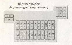 mkv rabbit fuse box diagram mkv image wiring diagram ford fiesta mk5 fifth generation 2002 2008 fuse box on mkv rabbit fuse box diagram