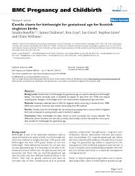 Pdf Centile Charts For Birthweight For Gestational Age For