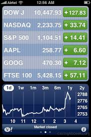 Stock Quote Apps Impressive Top 48 Free IPhone Apps For Stock Market Quotes