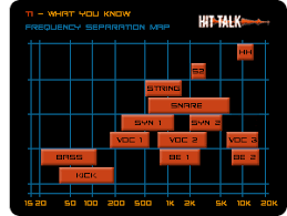 What You Know Learn Mix Hook Vocal Production Music