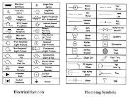 Plumbing Symbols Chart Plumbing Plan Legend Wiring Diagrams