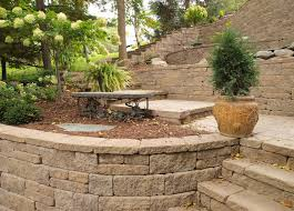 europa retaining wall collection