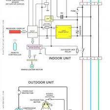 room sensor wiring diagram thermostat schematics wiring diagram honeywell t6360 room thermostat wiring diagram best honeywell fan limit switch wiring diagram room sensor wiring diagram thermostat