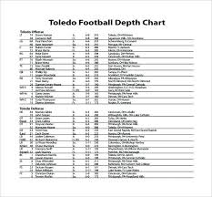 Ut Football Depth Chart Football Depth Chart Template Nlpcoaching Me