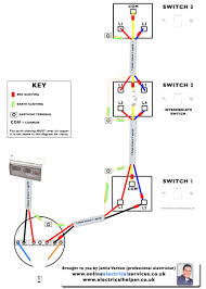 limited 3 gang 2 way switch wiring diagram uk light switch 2 way 2-Way Switch Wiring Diagram for Multiple Light limited 3 gang 2 way switch wiring diagram uk light switch 2 way wiring diagram stylesync