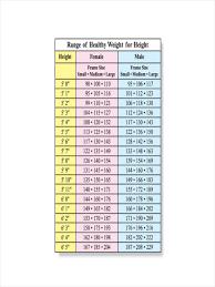 Healthy Weight Range Chart Interpretive Healthy Weight Range For Men Healthy Weight