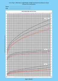 Growth Charts Bmi Calculator