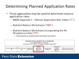 MANURE MANAGEMENT PLAN SUMMARY – RATE TABLES Completing a Manure ...