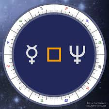 Free Synastry Chart With Houses Mercury Square Neptune Meaning Synastry Chart Aspect Free