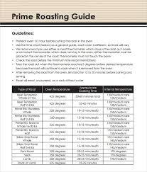 Prime Rib Temps Chart Sample Prime Rib Temperature Chart 5 Documents In Pdf
