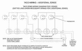 taco wiring diagram symbols chart not lossing wiring diagram • taco wiring diagram symbols chart wiring diagram third level rh 1 6 14 jacobwinterstein com electrical wiring schematic symbols vehicle wiring schematic