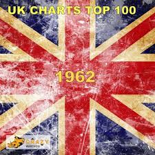 Uk Song Charts 2015 Things Song Download Uk Charts Top 100 1962 Song Online