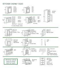ikea kitchen cabinet sizes base kitchen cabinet dimensions luxury kitchen cabinet sizes ikea kitchen cupboard sizes