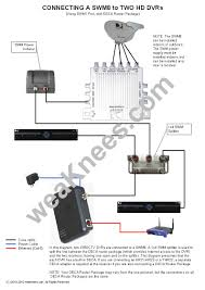 directv swm single wire multiswitch including power wiring a swm8 2 dvrs and deca router package