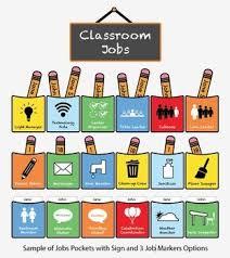 Elementary Classroom Jobs Chart Pocket Icons Customizable