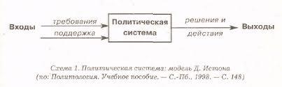 Политическая система общества Реферат страница  В современной политологии наряду с моделями Д Истона и Г Алмонда существует еще множество концепций политической системы Одна из них стремится раскрыть