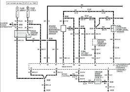 1999 international wiring diagram 4900 4700 starter 9200 belt 1999 international 4700 wiring diagram 9400 headlight ford 7 3 diesel engine custom o diagrams 4900