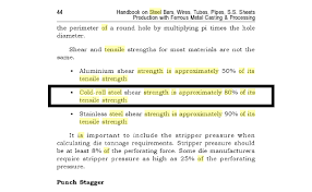 What Is The Shear Strength Coefficient For Cold Rolled Steels