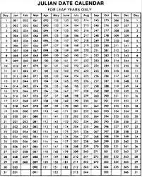 Printable Calendar 2018 Julian Dates Printable Calendar 2020