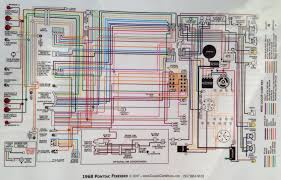 wiring diagram pontiac the wiring diagram 68 wiring diagrams for car or truck wiring acircmiddot 1970 lemans wiring diagram pontiac