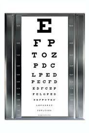 All Inclusive Are All Dmv Eye Chart The Same Mva Eye Exam
