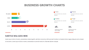 Chart Business Business Growth Charts Powerslides