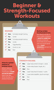 beginner strength focused workouts finding the right total body workout schedule
