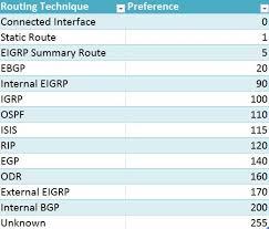 Cisco Ad Chart Usdcadchart Com