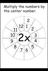 4 times table worksheet